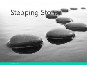 Stepping Stones to Business Startup